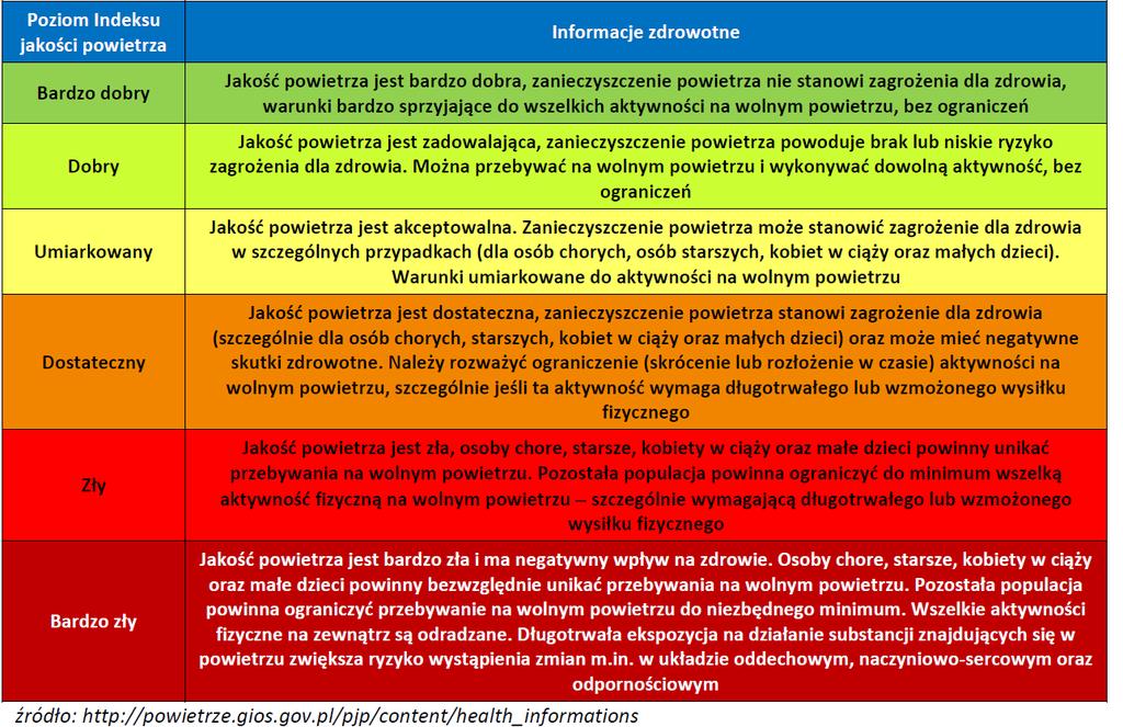 opis - informacje zdrowotne.png