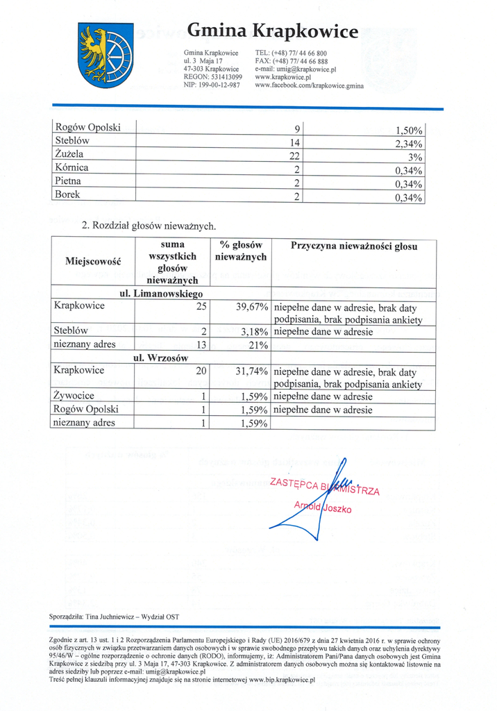 Odpowiedź na interpelację dotyczącą ankiety w sprawie lokalizacji cmentarzy_1.png