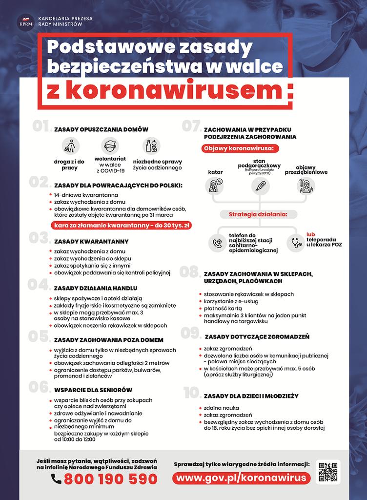 Podstawowe Zasady Bezpieczeństwa.png