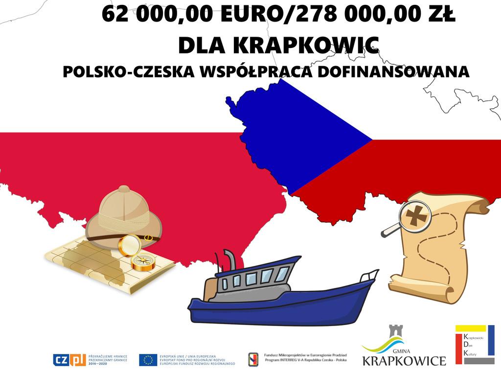 Dofinansowanie współpracy Polsko Czeskiej.jpeg