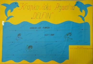 Galeria liga pływacka prace