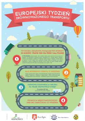 Europejski Tydzień Zrównoważonego Transportu.png