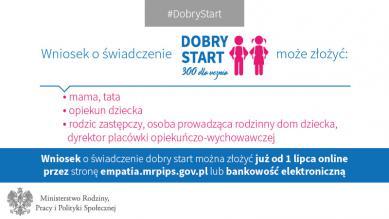 Galeria Dobry Start