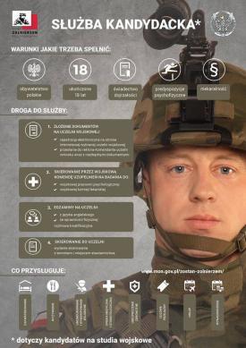 Galeria Nabór do ochotniczych form służby wojskowej
